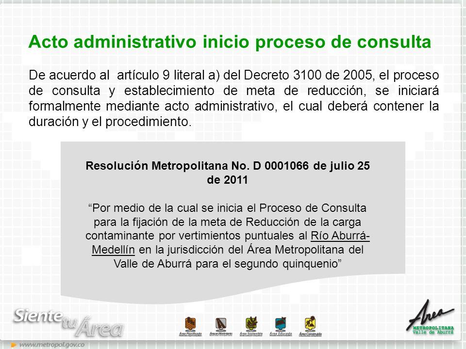 Acto administrativo inicio proceso de consulta De acuerdo al artículo 9 literal a) del Decreto 3100 de 2005, el proceso de consulta y establecimiento