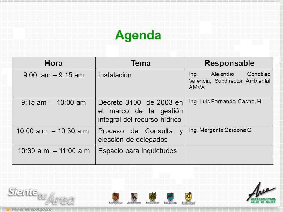 Agenda HoraTemaResponsable 9:00 am – 9:15 amInstalación Ing. Alejandro González Valencia, Subdirector Ambiental AMVA 9:15 am – 10:00 amDecreto 3100 de