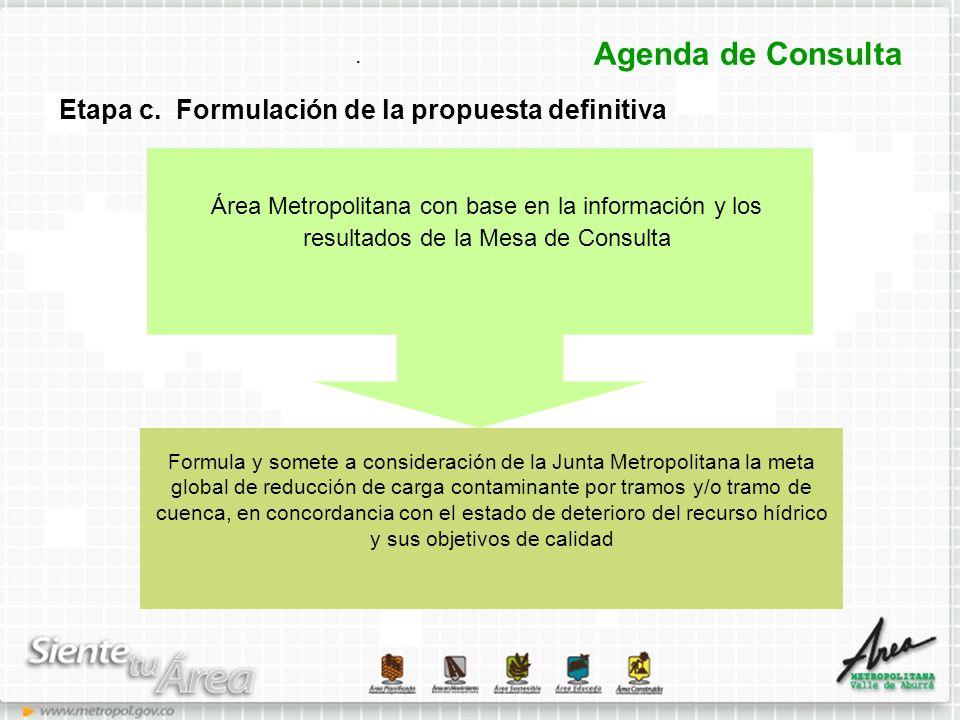 Agenda de Consulta Etapa c. Formulación de la propuesta definitiva. Área Metropolitana con base en la información y los resultados de la Mesa de Consu