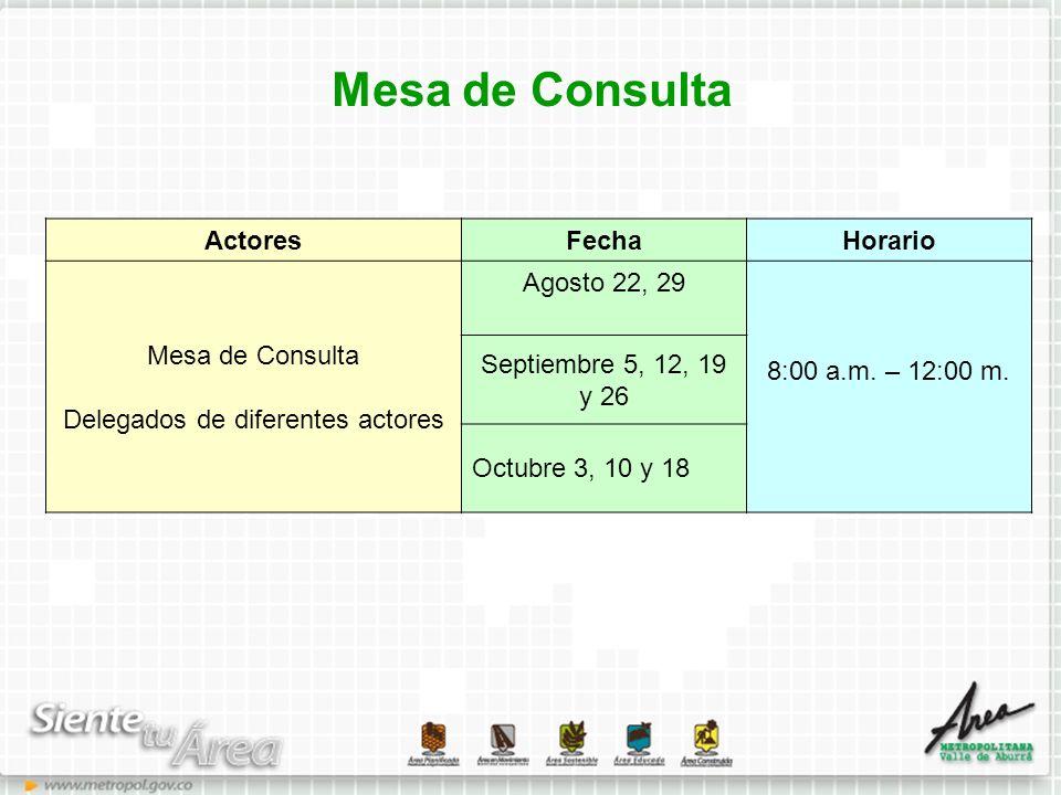 Mesa de Consulta ActoresFechaHorario Mesa de Consulta Delegados de diferentes actores Agosto 22, 29 8:00 a.m. – 12:00 m. Septiembre 5, 12, 19 y 26 Oct