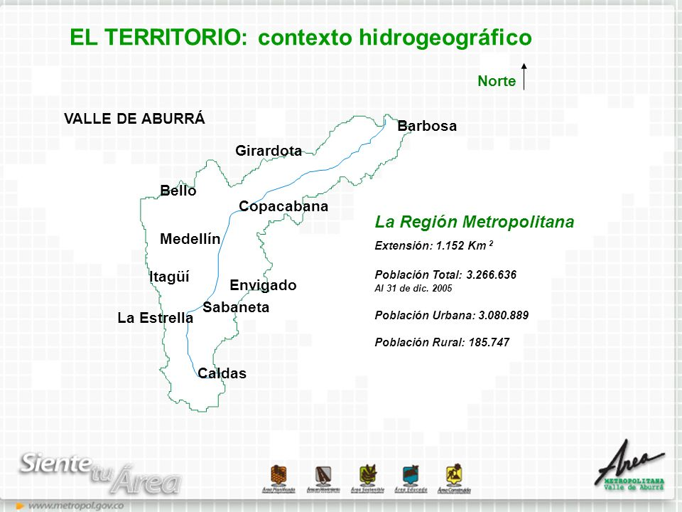 EL TERRITORIO: contexto hidrogeográfico VALLE DE ABURRÁ Barbosa Girardota Copacabana Bello Norte Medellín Itagüí Sabaneta Envigado La Estrella Caldas