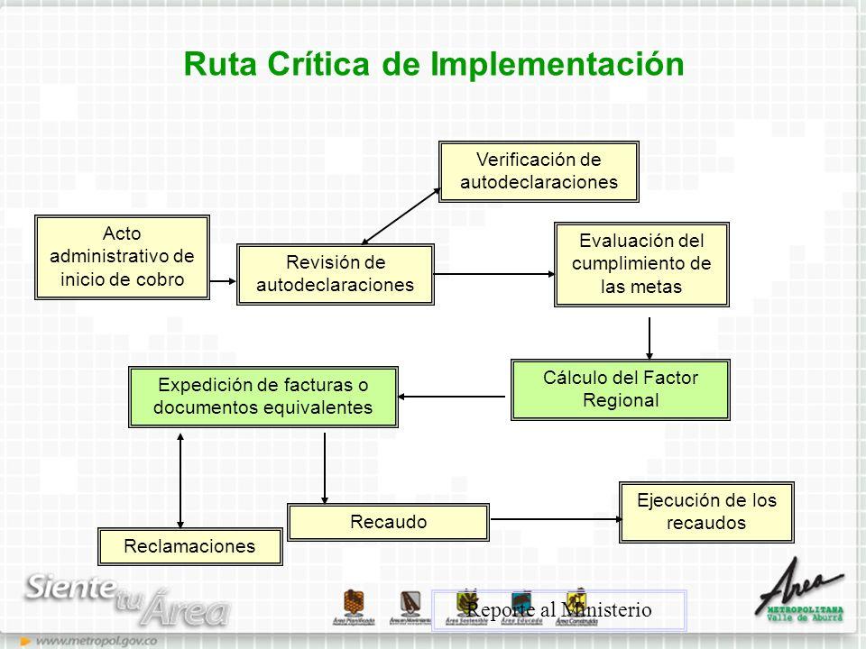 Evaluación del cumplimiento de las metas Revisión de autodeclaraciones Expedición de facturas o documentos equivalentes Cálculo del Factor Regional Ac
