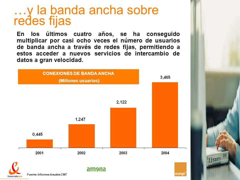 11 … y la banda ancha sobre redes fijas Fuente: Informes Anuales CMT En los últimos cuatro años, se ha conseguido multiplicar por casi ocho veces el n