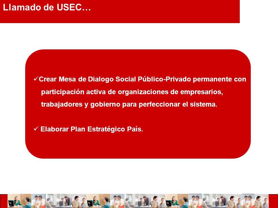Llamado de USEC… Crear Mesa de Dialogo Social Público-Privado permanente con participación activa de organizaciones de empresarios, trabajadores y gobierno para perfeccionar el sistema.