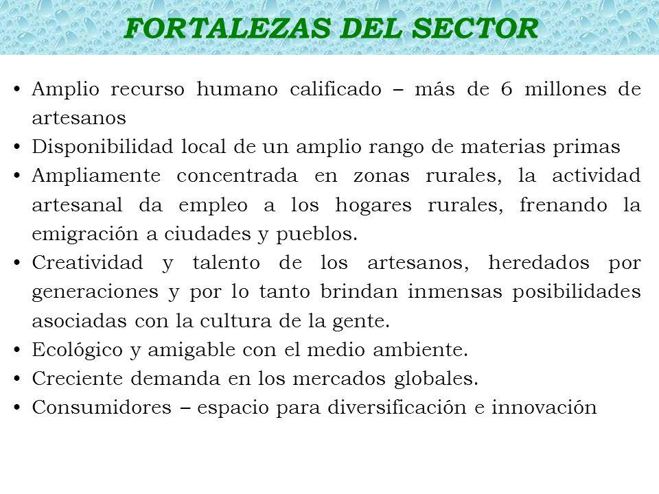 INFORMACION DE CONTACTO SR.