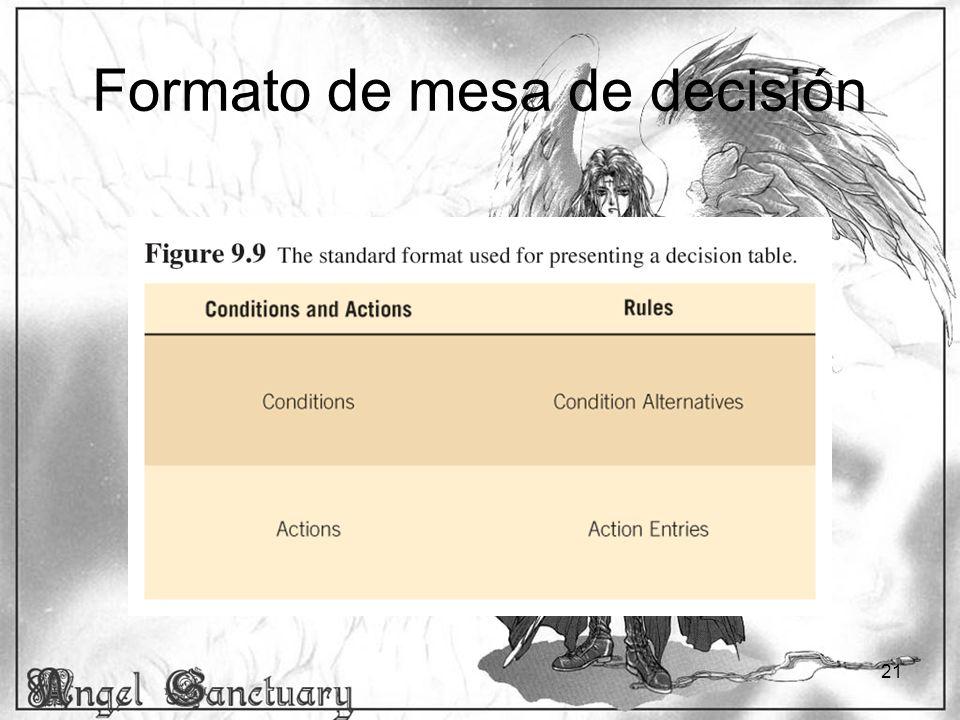 21 Formato de mesa de decisión