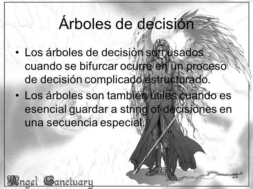 25 Árboles de decisión Los árboles de decisión son usados cuando se bifurcar ocurre en un proceso de decisión complicado estructurado. Los árboles son
