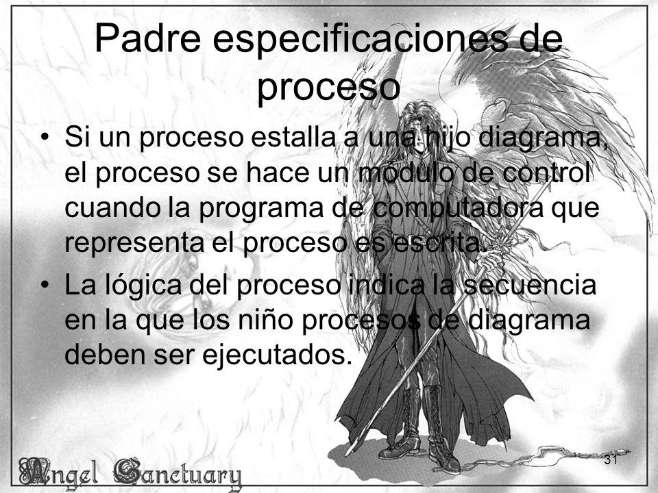 31 Padre especificaciones de proceso Si un proceso estalla a una hijo diagrama, el proceso se hace un módulo de control cuando la programa de computad