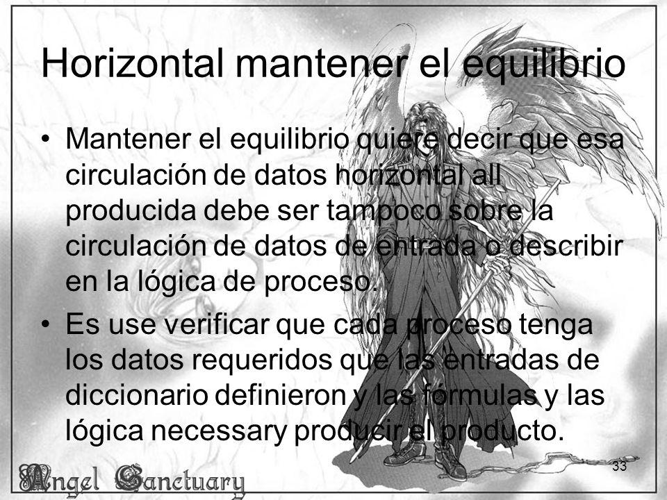 33 Horizontal mantener el equilibrio Mantener el equilibrio quiere decir que esa circulación de datos horizontal all producida debe ser tampoco sobre