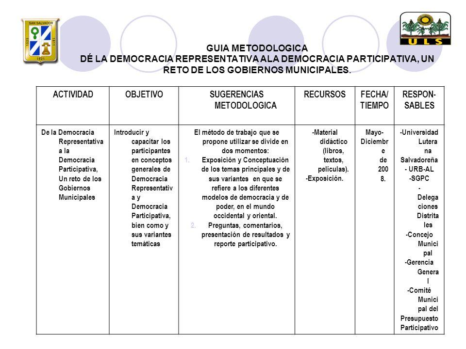 GUIA METODOLOGICA DÉ LA DEMOCRACIA REPRESENTATIVA ALA DEMOCRACIA PARTICIPATIVA, UN RETO DE LOS GOBIERNOS MUNICIPALES.