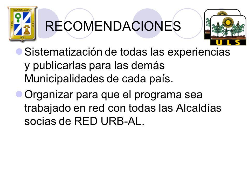 RECOMENDACIONES Sistematización de todas las experiencias y publicarlas para las demás Municipalidades de cada país.