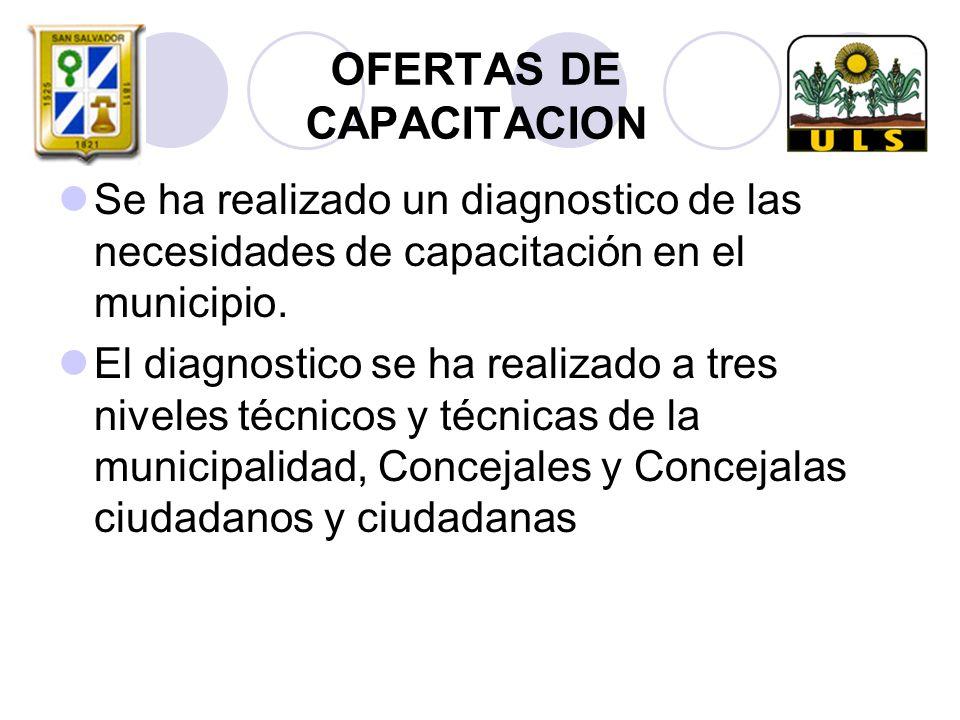 OFERTAS DE CAPACITACION Se ha realizado un diagnostico de las necesidades de capacitación en el municipio.