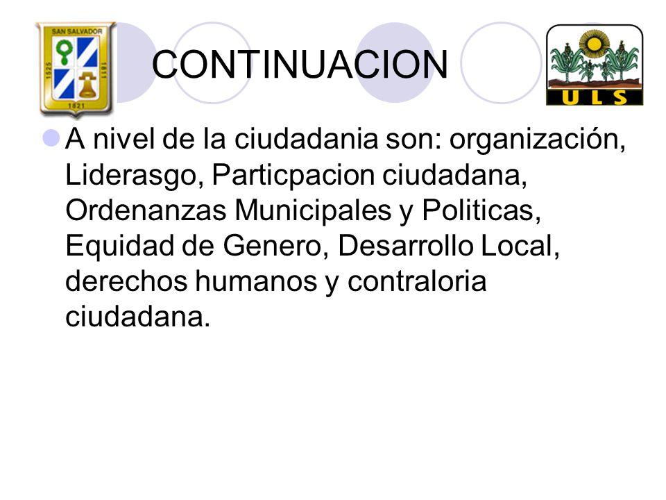 CONTINUACION A nivel de la ciudadania son: organización, Liderasgo, Particpacion ciudadana, Ordenanzas Municipales y Politicas, Equidad de Genero, Desarrollo Local, derechos humanos y contraloria ciudadana.