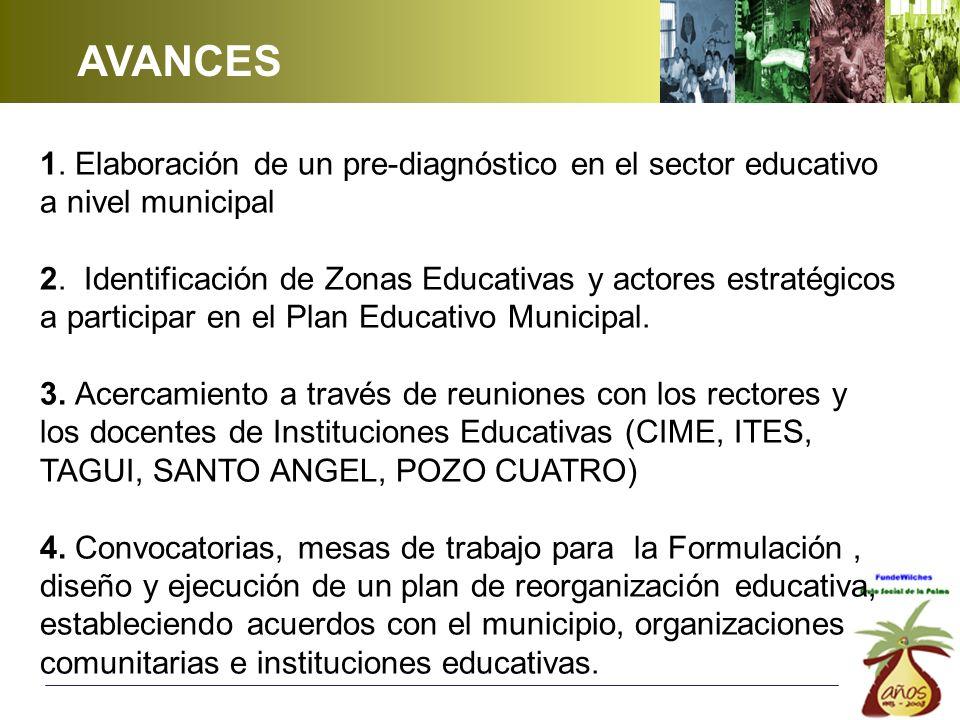 1.Elaboración de un pre-diagnóstico en el sector educativo a nivel municipal 2.