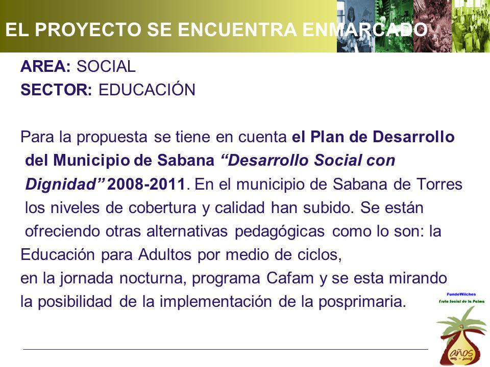 AREA: SOCIAL SECTOR: EDUCACIÓN Para la propuesta se tiene en cuenta el Plan de Desarrollo del Municipio de Sabana Desarrollo Social con Dignidad 2008-2011.