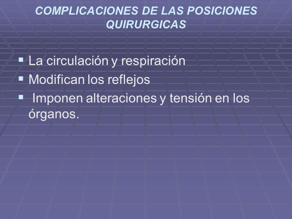 COMPLICACIONES DE LAS POSICIONES QUIRURGICAS La circulación y respiración Modifican los reflejos Imponen alteraciones y tensión en los órganos.