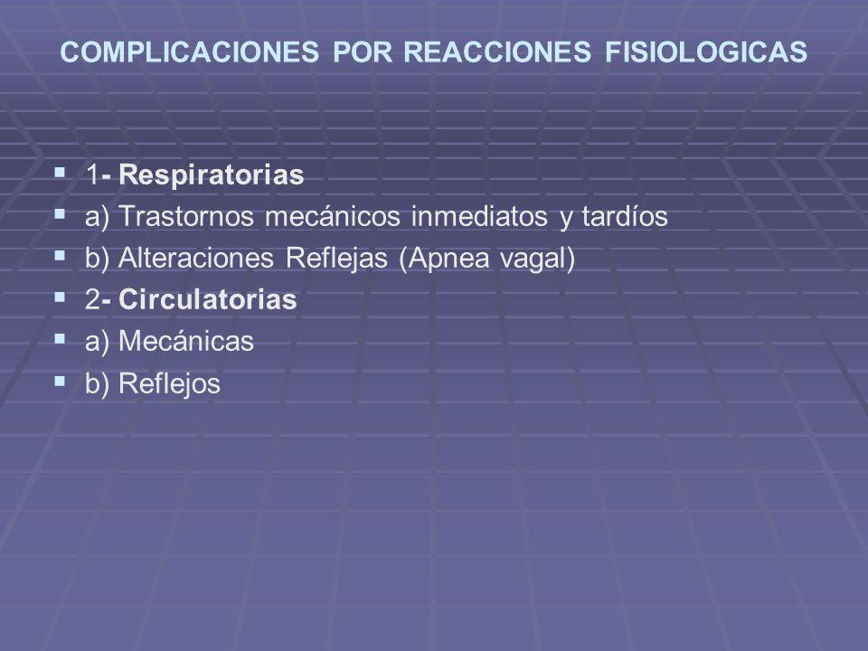 COMPLICACIONES POR REACCIONES FISIOLOGICAS 1- Respiratorias a) Trastornos mecánicos inmediatos y tardíos b) Alteraciones Reflejas (Apnea vagal) 2- Cir