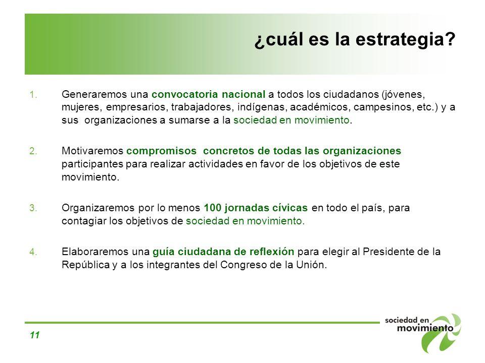 11 ¿cuál es la estrategia? 1. Generaremos una convocatoria nacional a todos los ciudadanos (jóvenes, mujeres, empresarios, trabajadores, indígenas, ac