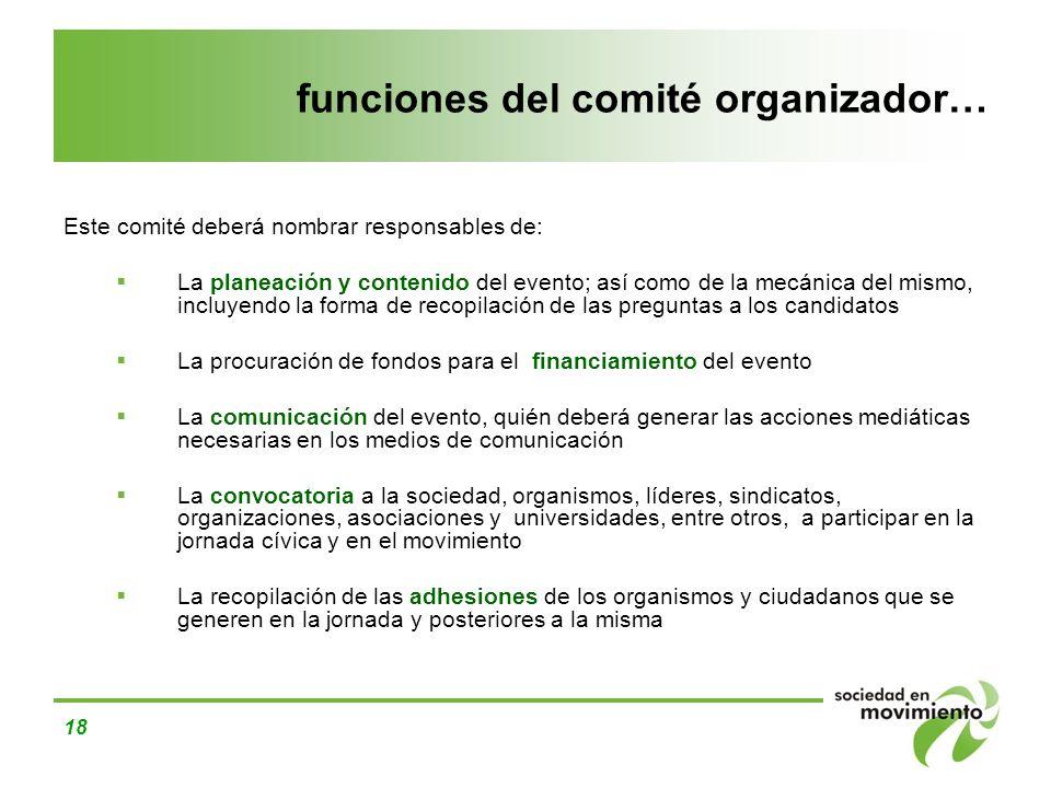 18 funciones del comité organizador… Este comité deberá nombrar responsables de: La planeación y contenido del evento; así como de la mecánica del mis
