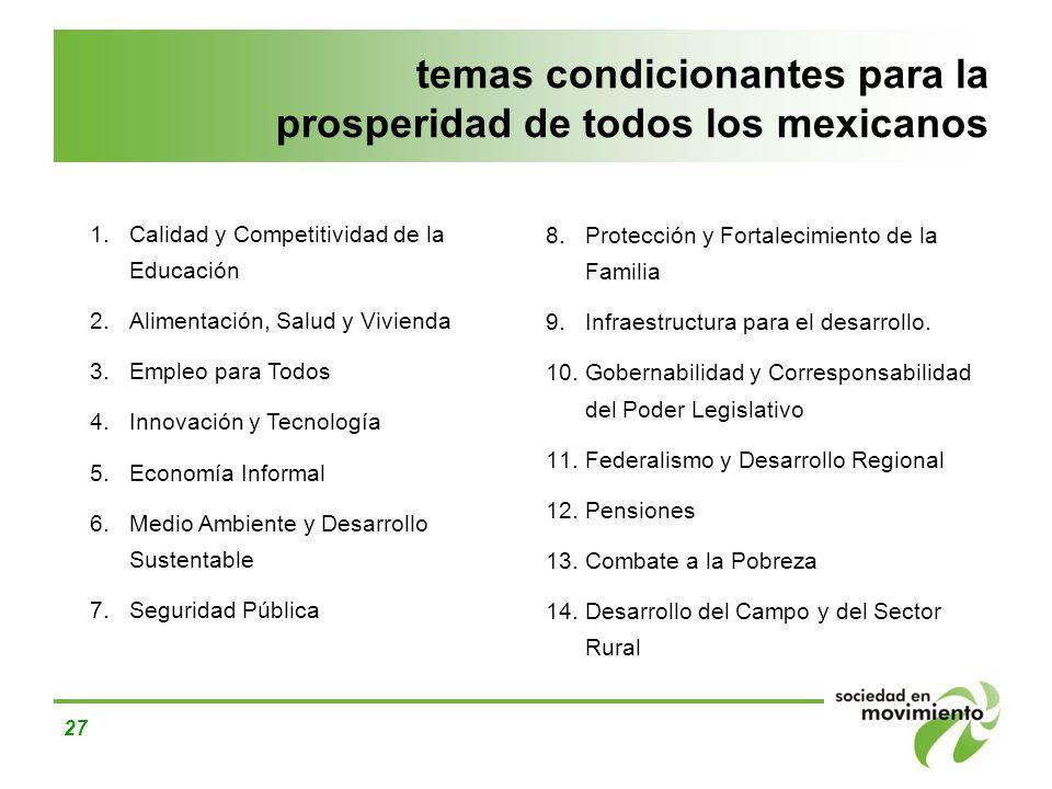 27 temas condicionantes para la prosperidad de todos los mexicanos 1.Calidad y Competitividad de la Educación 2.Alimentación, Salud y Vivienda 3.Emple