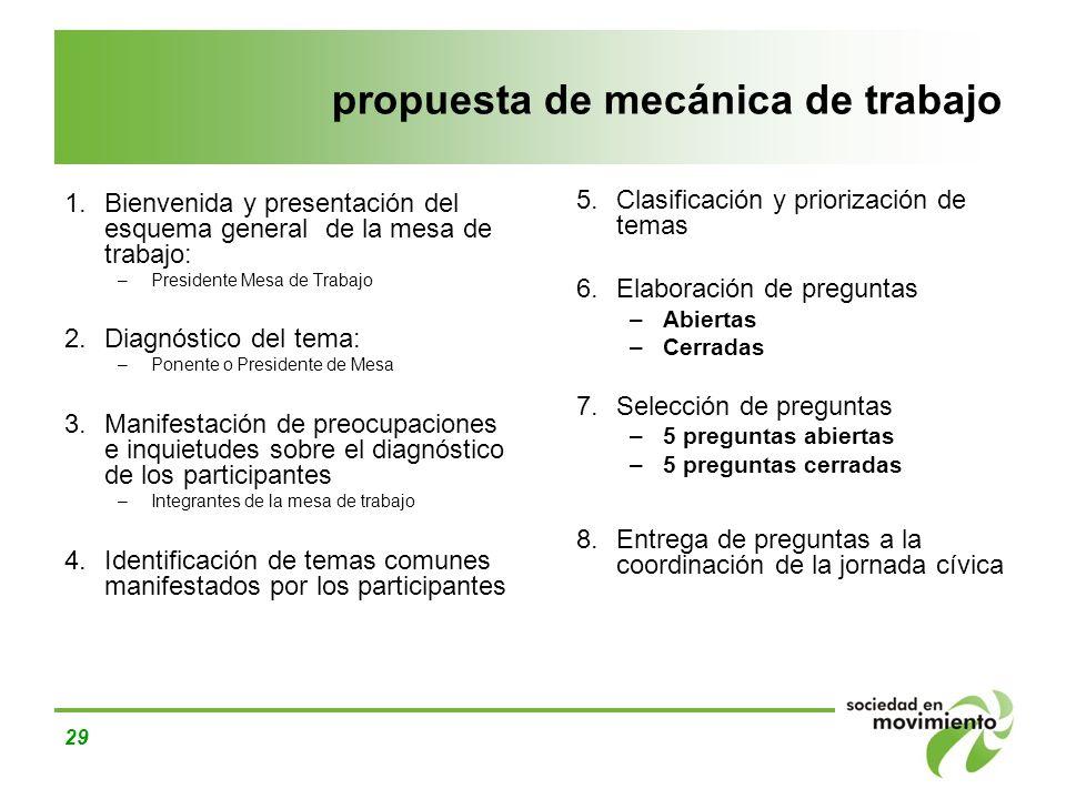 29 propuesta de mecánica de trabajo 1.Bienvenida y presentación del esquema general de la mesa de trabajo: –Presidente Mesa de Trabajo 2.Diagnóstico d