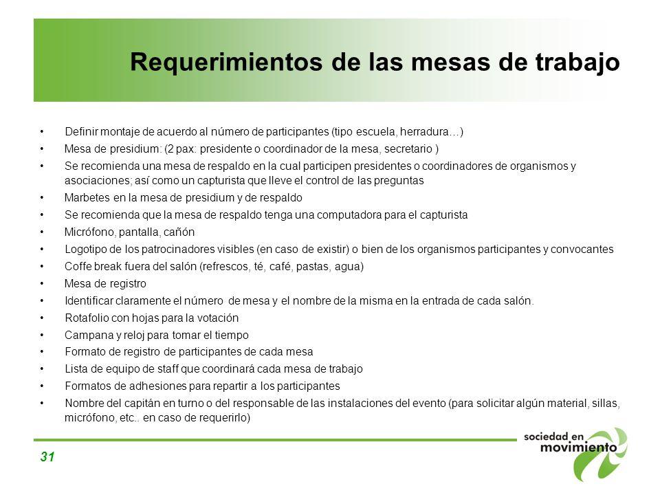 31 Requerimientos de las mesas de trabajo Definir montaje de acuerdo al número de participantes (tipo escuela, herradura…) Mesa de presidium: (2 pax: