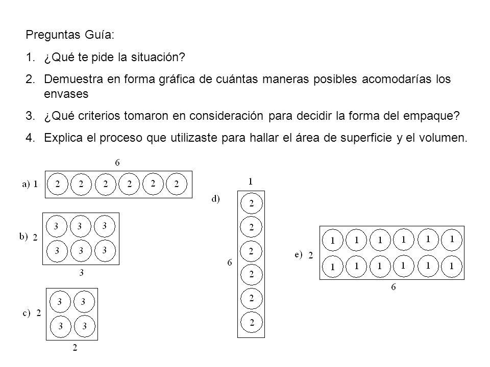 Preguntas Guía: 1.¿Qué te pide la situación? 2.Demuestra en forma gráfica de cuántas maneras posibles acomodarías los envases 3.¿Qué criterios tomaron