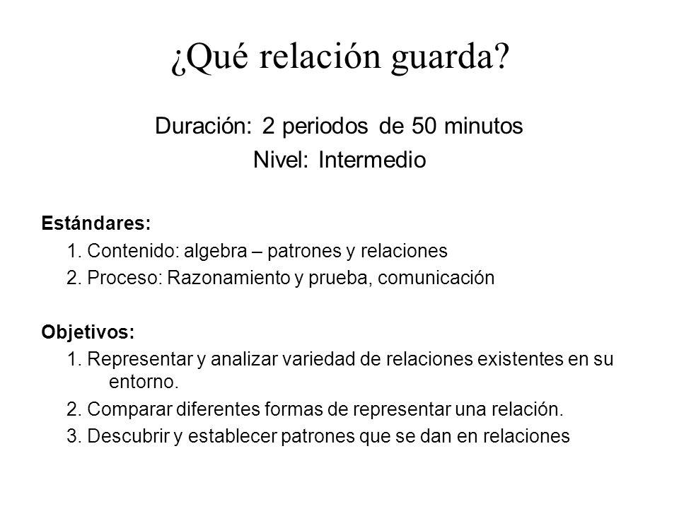 ¿Qué relación guarda? Duración: 2 periodos de 50 minutos Nivel: Intermedio Estándares: 1. Contenido: algebra – patrones y relaciones 2. Proceso: Razon