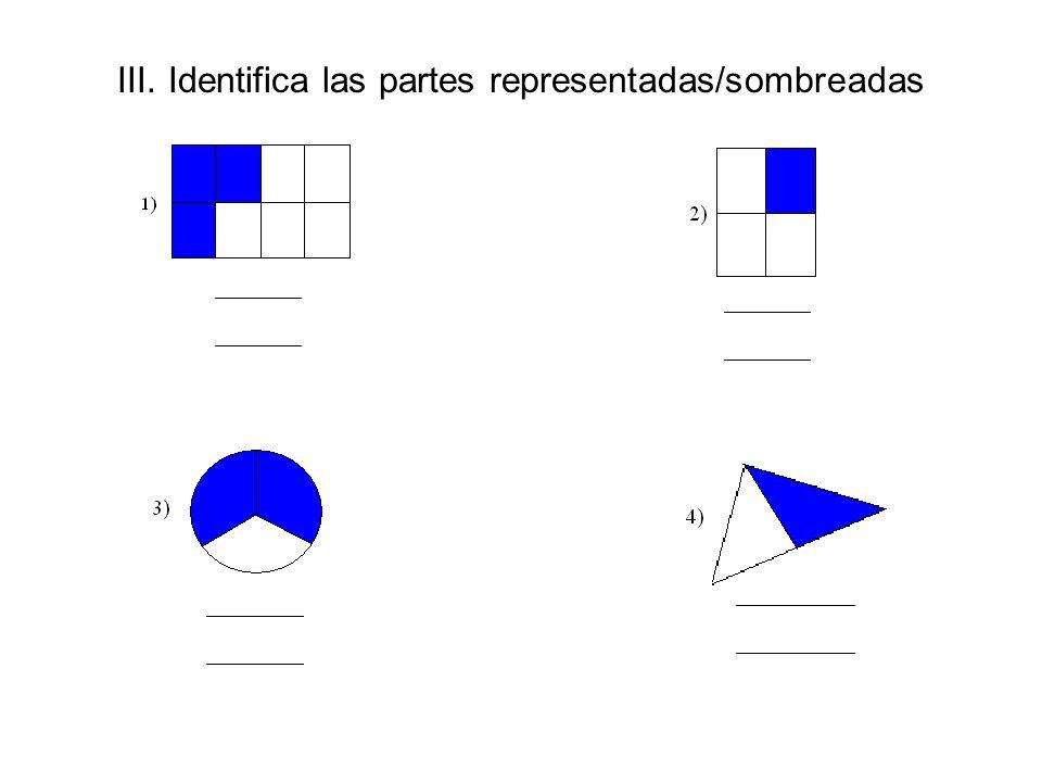 III. Identifica las partes representadas/sombreadas