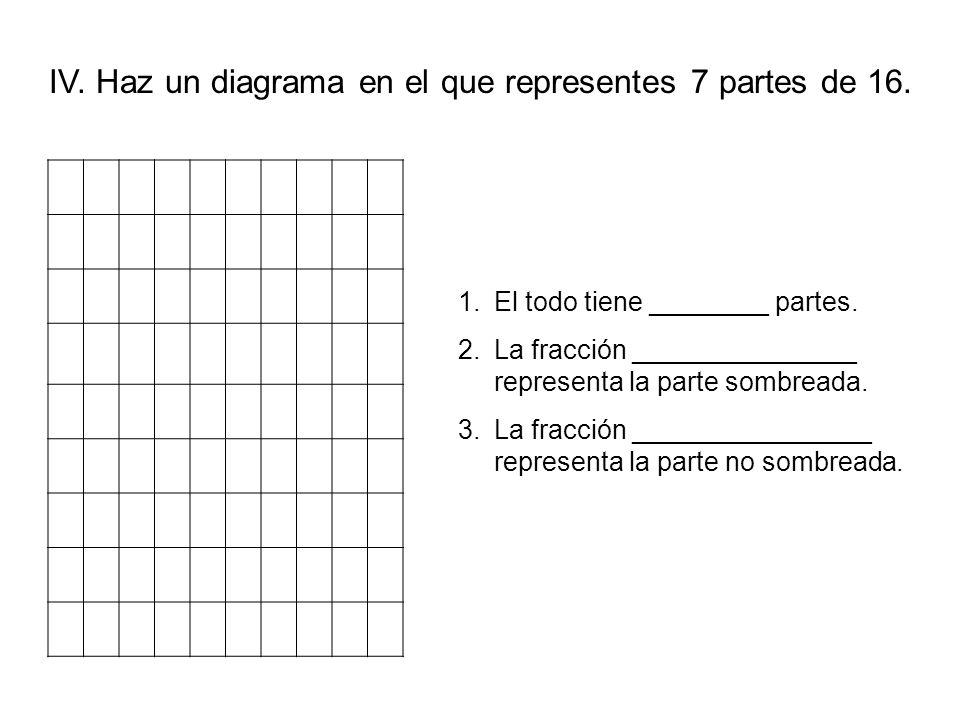 IV. Haz un diagrama en el que representes 7 partes de 16. 1.El todo tiene ________ partes. 2.La fracción _______________ representa la parte sombreada