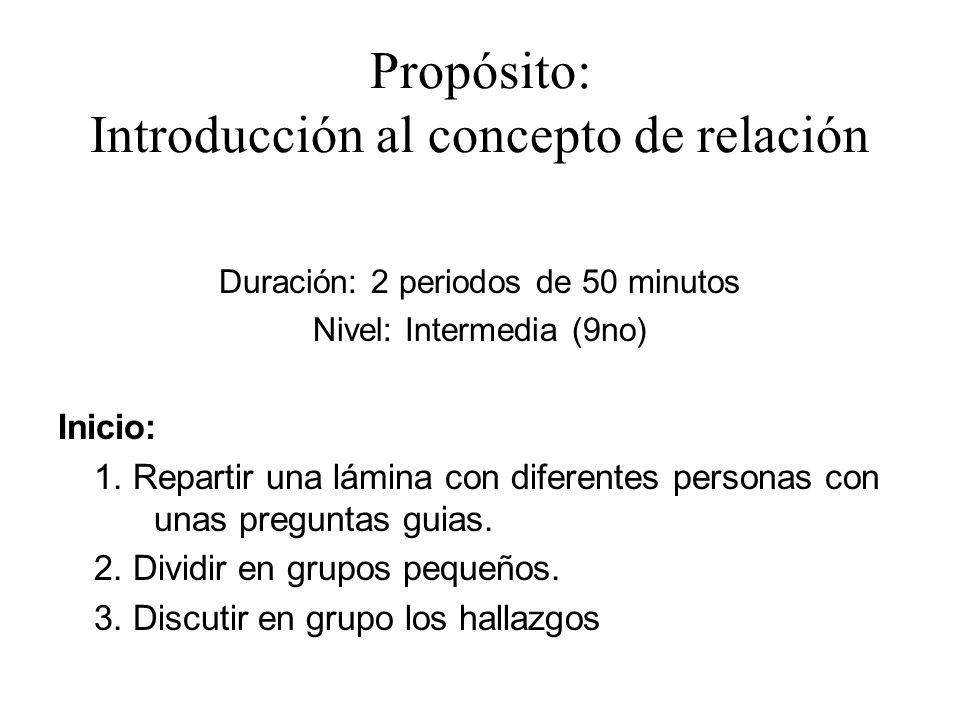 Propósito: Introducción al concepto de relación Duración: 2 periodos de 50 minutos Nivel: Intermedia (9no) Inicio: 1. Repartir una lámina con diferent