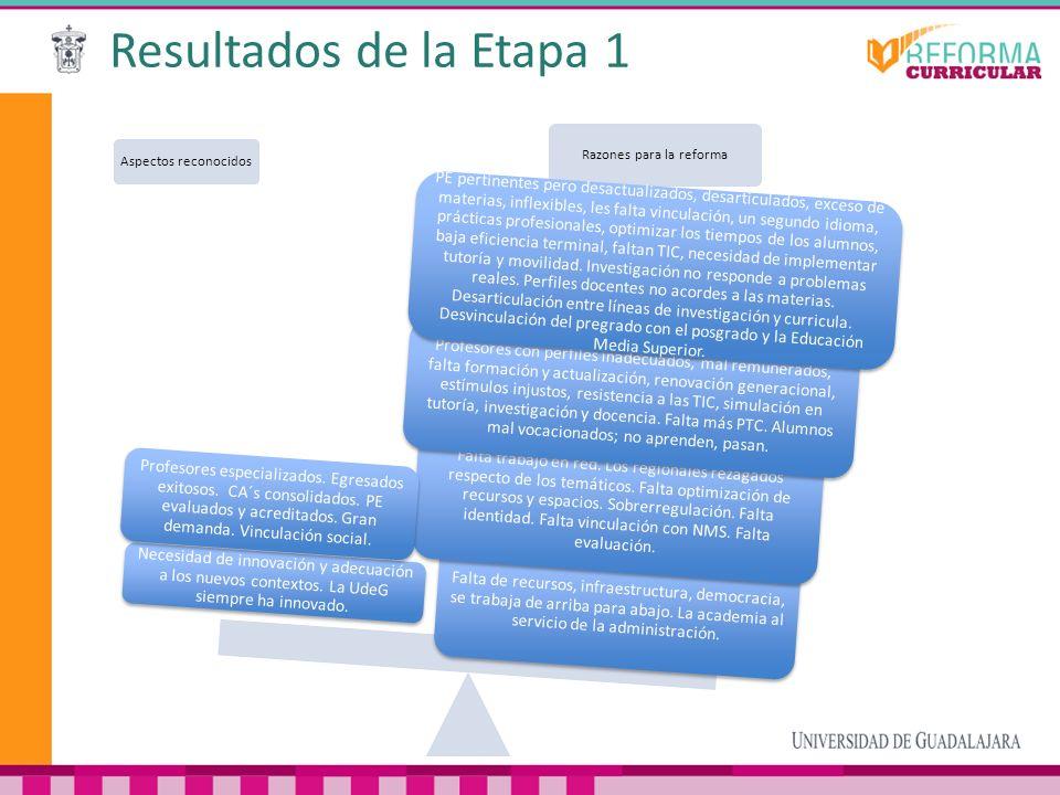 Resultados de la Etapa 1 Aspectos reconocidos Razones para la reforma Falta de recursos, infraestructura, democracia, se trabaja de arriba para abajo.