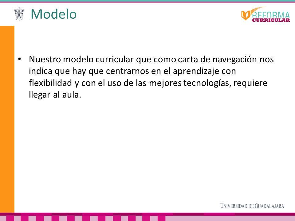 Modelo Nuestro modelo curricular que como carta de navegación nos indica que hay que centrarnos en el aprendizaje con flexibilidad y con el uso de las