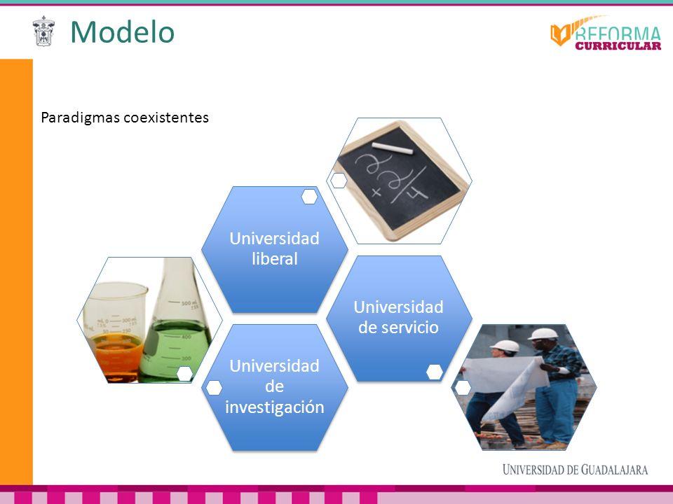Modelo Universidad de investigación Universidad de servicio Universidad liberal Paradigmas coexistentes