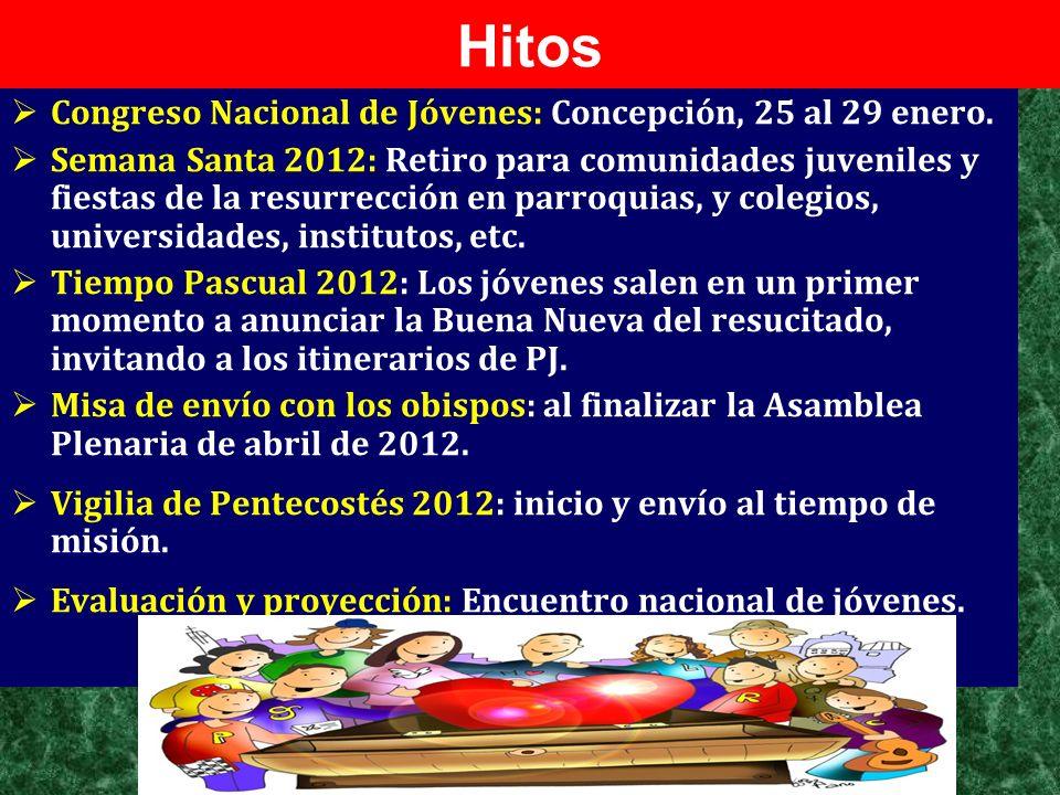 Congreso Nacional de Jóvenes: Concepción, 25 al 29 enero. Semana Santa 2012: Retiro para comunidades juveniles y fiestas de la resurrección en parroqu