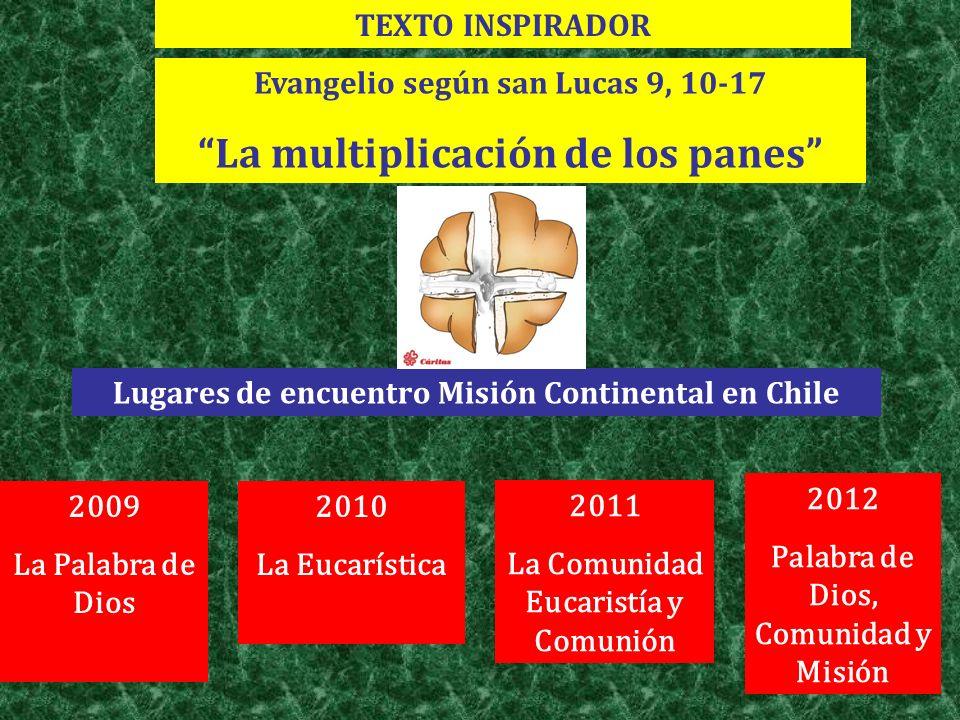 TEXTO INSPIRADOR Evangelio según san Lucas 9, 10-17 La multiplicación de los panes Lugares de encuentro Misión Continental en Chile 2009 La Palabra de