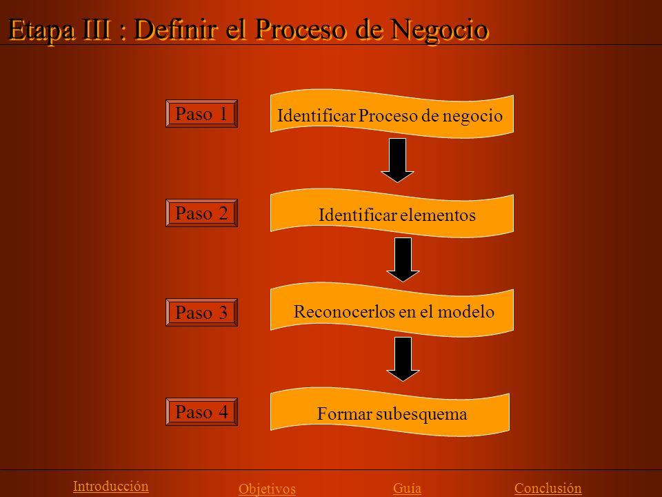 Etapa III : Definir el Proceso de Negocio Introducción Objetivos Guía Identificar Proceso de negocio Identificar elementos Formar subesquema Reconocer