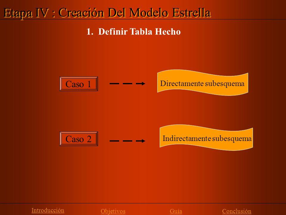 Etapa IV : Creación Del Modelo Estrella Introducción ObjetivosGuía 1. Definir Tabla Hecho Conclusión Caso 1 Directamente subesquemaIndirectamente sube