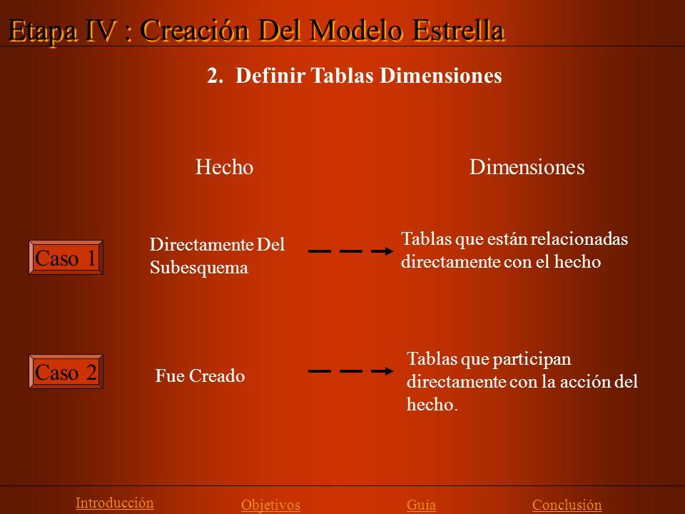Etapa IV : Creación Del Modelo Estrella Introducción ObjetivosGuía 2. Definir Tablas Dimensiones Conclusión HechoDimensiones Caso 1 Directamente Del S