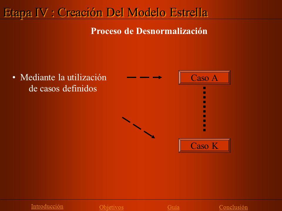 Etapa IV : Creación Del Modelo Estrella Introducción ObjetivosGuía Proceso de Desnormalización Mediante la utilización de casos definidos Conclusión C