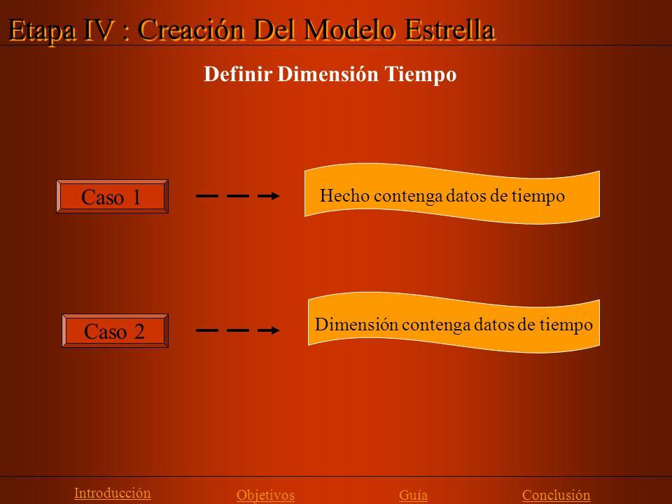 Etapa IV : Creación Del Modelo Estrella Introducción ObjetivosGuía Definir Dimensión Tiempo Conclusión Caso 1 Hecho contenga datos de tiempo Caso 2 Di