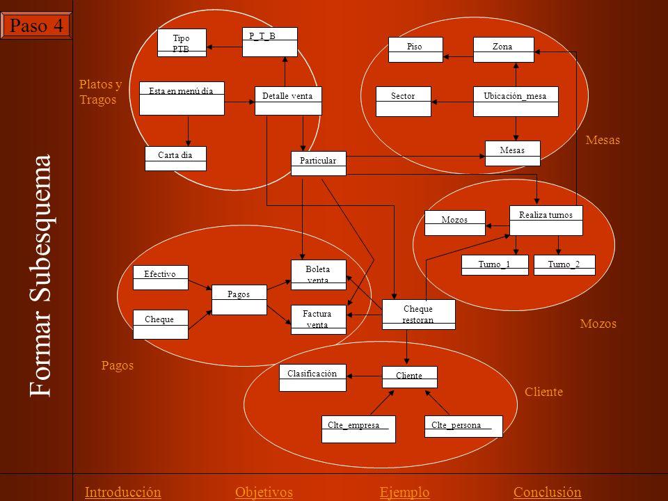 Formar Subesquema Paso 4 Platos y Tragos Mesas Clte_empresa Clasificación Cliente Clte_persona PisoZona SectorUbicación_mesa Mesas Tipo PTB P_T_B Cart