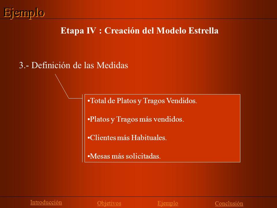 Etapa IV : Creación del Modelo Estrella 3.- Definición de las Medidas Introducción Objetivos Conclusión Total de Platos y Tragos Vendidos. Platos y Tr