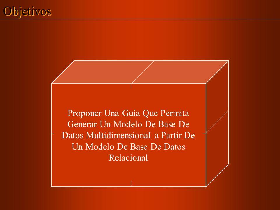 Metodología de Trabajo BASES DE DATOS RELACIONAL BASES DE DATOS MULTIDIMENSIONAL PROCEDIMIENTOS Y HERRAMIENTAS Guía