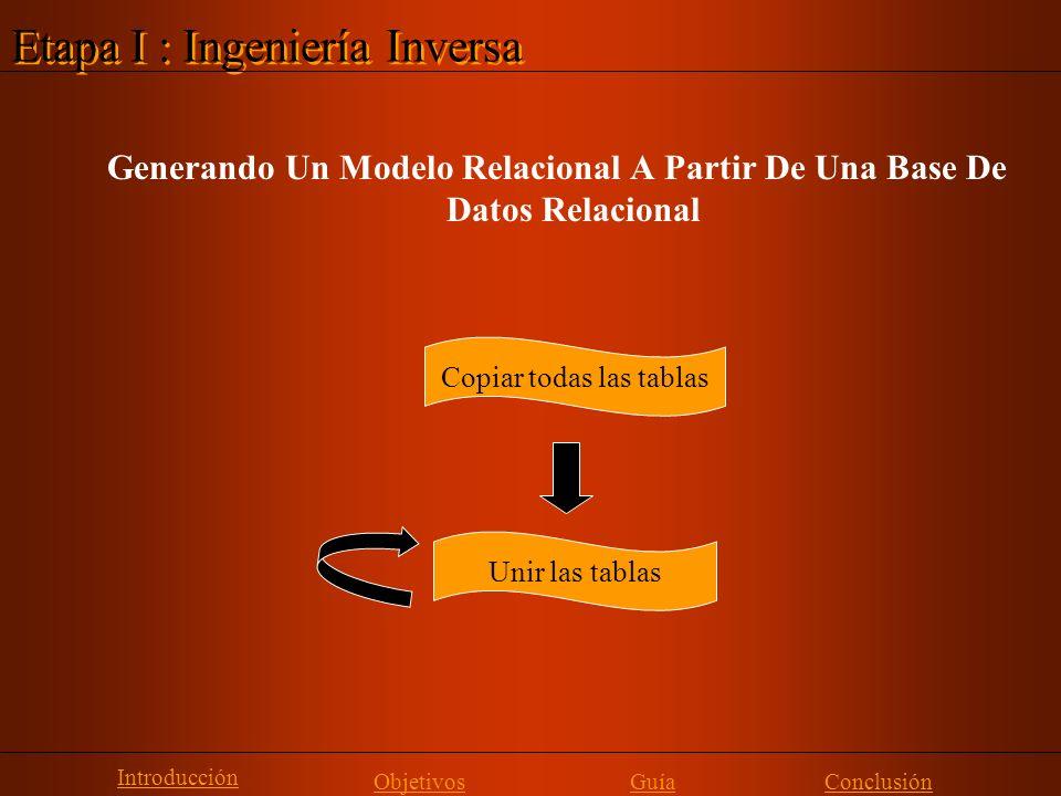 Etapa IV : Creación del Modelo Estrella 3.- Definición de las Medidas Introducción Objetivos Conclusión Total de Platos y Tragos Vendidos.