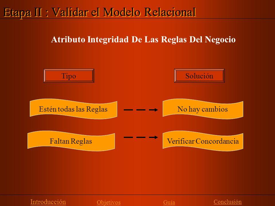 Etapa II : Validar el Modelo Relacional Introducción ObjetivosGuía Atributo Integridad De Las Reglas Del Negocio Faltan ReglasVerificar Concordancia T