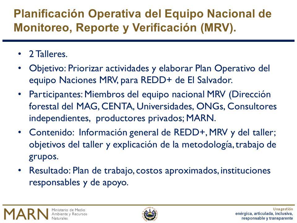 Ministerio de Medio Ambiente y Recursos Naturales MARN Una gestión enérgica, articulada, inclusiva, responsable y transparente Planificación Operativa