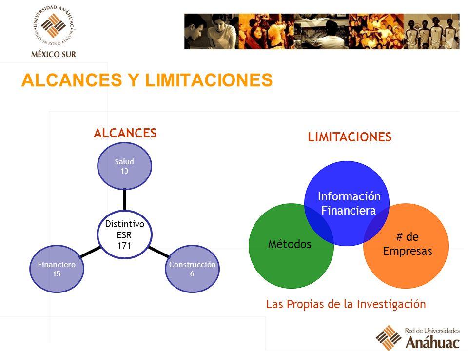 ALCANCES Y LIMITACIONES ALCANCES Información Financiera # de Empresas Las Propias de la Investigación Métodos LIMITACIONES