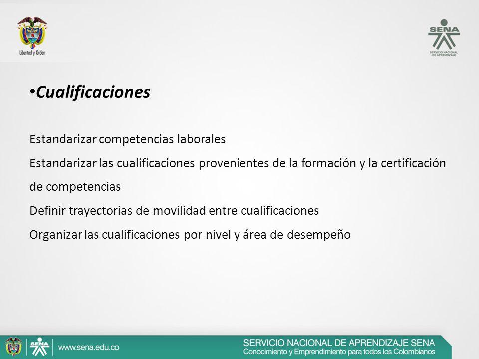 Cualificaciones Estandarizar competencias laborales Estandarizar las cualificaciones provenientes de la formación y la certificación de competencias D
