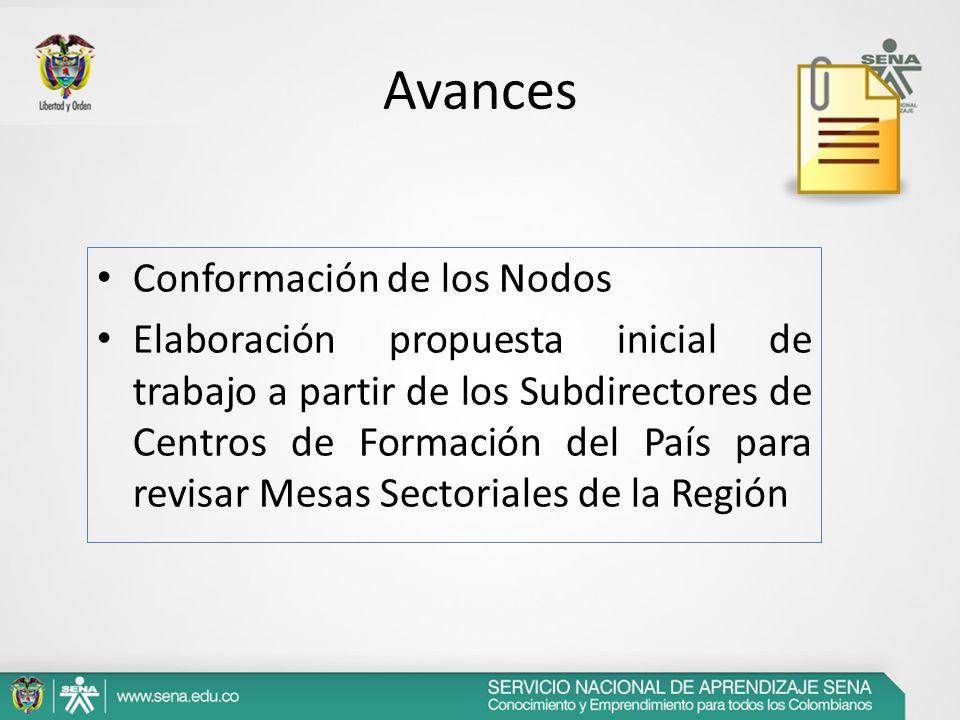 Avances Conformación de los Nodos Elaboración propuesta inicial de trabajo a partir de los Subdirectores de Centros de Formación del País para revisar
